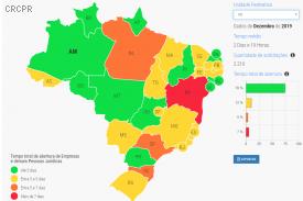 Junta Comercial do Paraná é uma das mais eficientes do País
